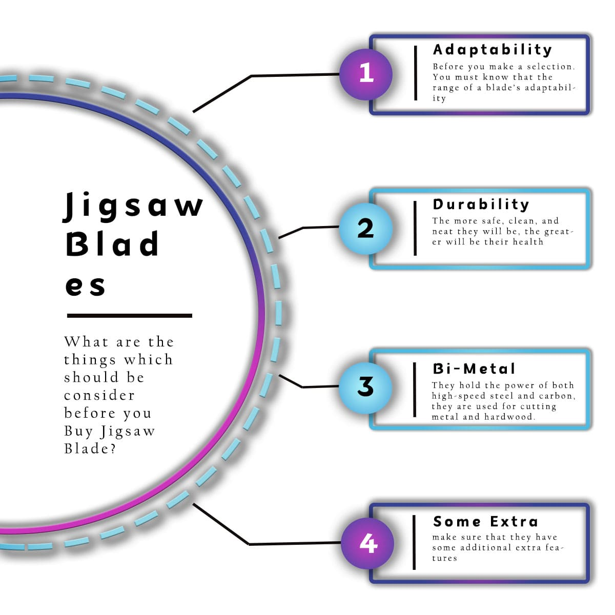 best jigsaw blades, infographic of jigsaw blade
