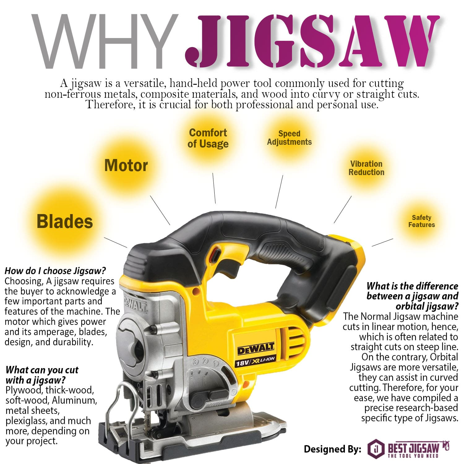 why should you buy best jigsaw
